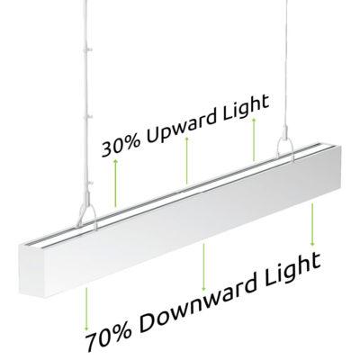 50 Watt Bi-Directional Linear LED Light-4ft-001