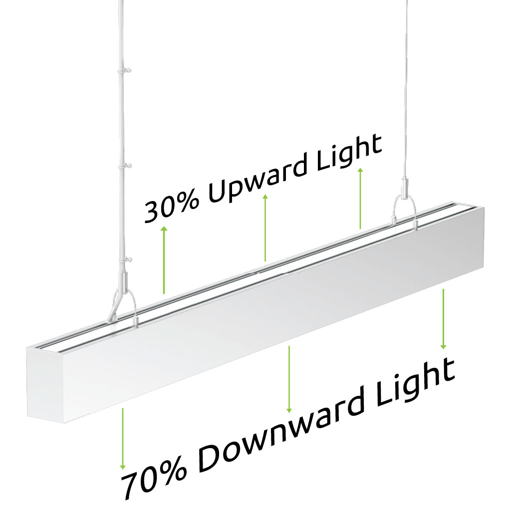 50 Watt Bi-Directional Linear LED Light-4ft-001